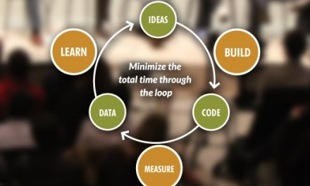 Le #LeanStartup ou les vertus de l'itératif pour l'innovation