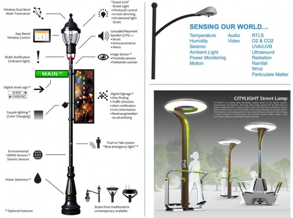 lampadaire intelligent