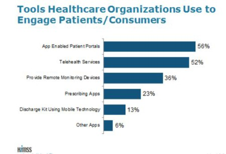 E-Health_Himss-Report2