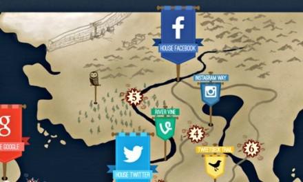 Il Trono dei Social