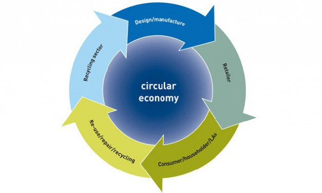 Circular economy and recycling electronic waste