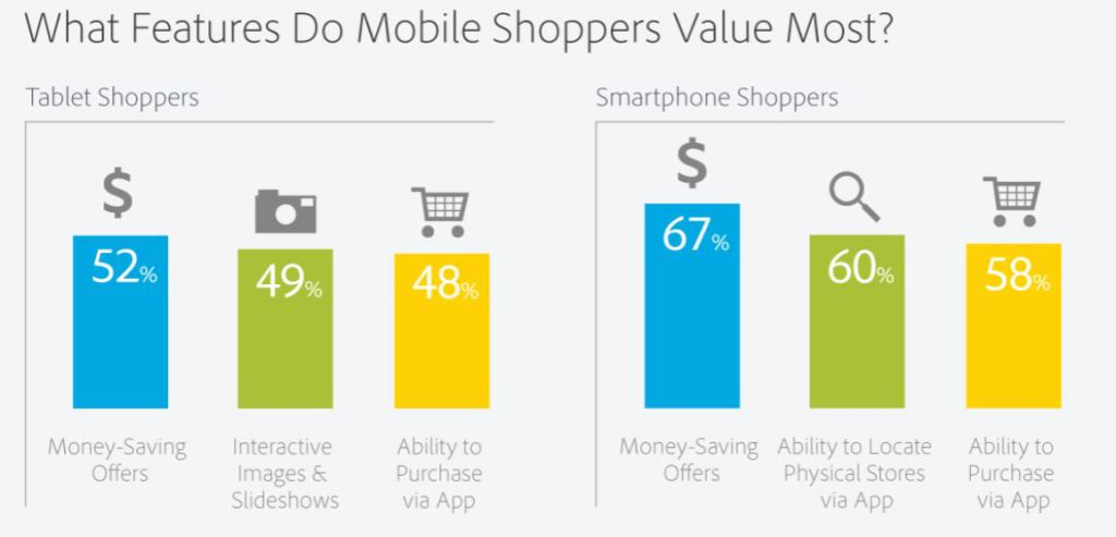 retail-mobile-apps-adobe