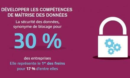 Le Baromètre des pratiques digitales 2015 Sia Partners – Econocom – Ifop