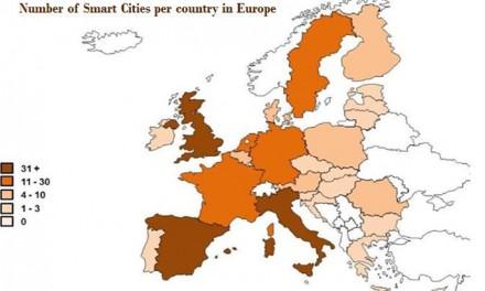 Les 6 commandements de la #SmartCity européenne