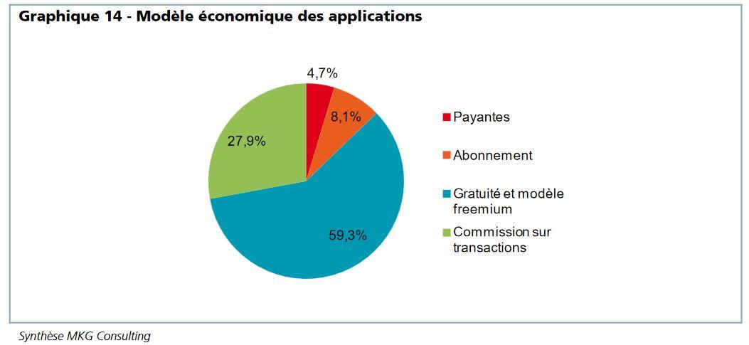 Tourisme_France-App