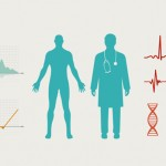 #Esanté : cette grande mutation avec le Big Data, les apps et la robotique