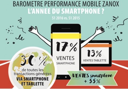 smartphone-vs-tablettes
