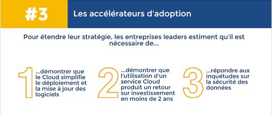 accelerateurs-adoption-cloud
