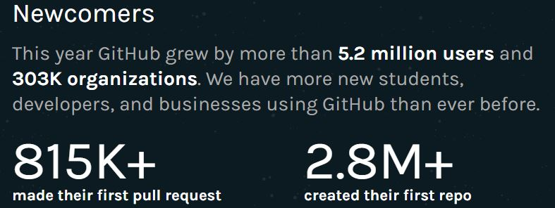 open-source-github-facts