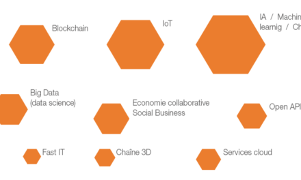 9 innovations qui font la révolution numérique