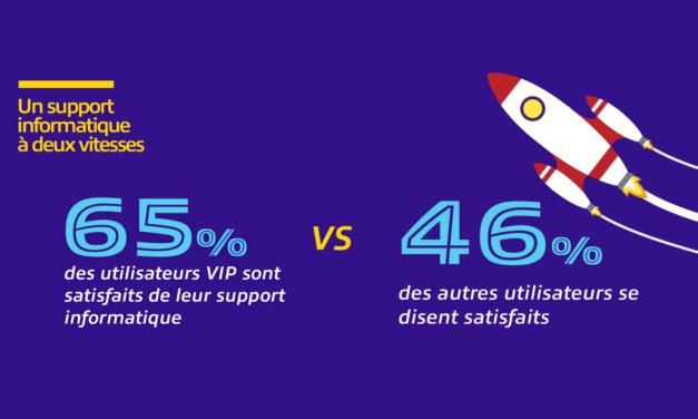 Support IT: le match DSI Utilisateurs