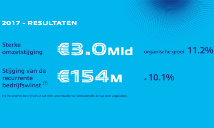 Econocom bereikt doelstellingen en voltooit het Mutation plan