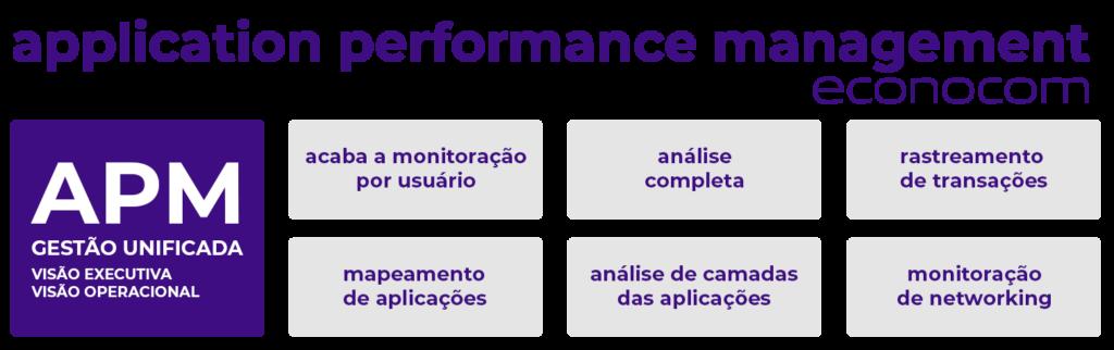 econocom trabalha com application performance management e sua expertise